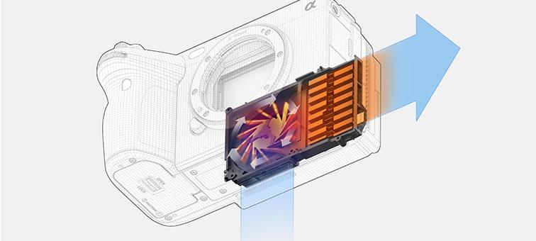 Kuva jäähdytyksen ilmavirtauksesta kameran rungon sisällä